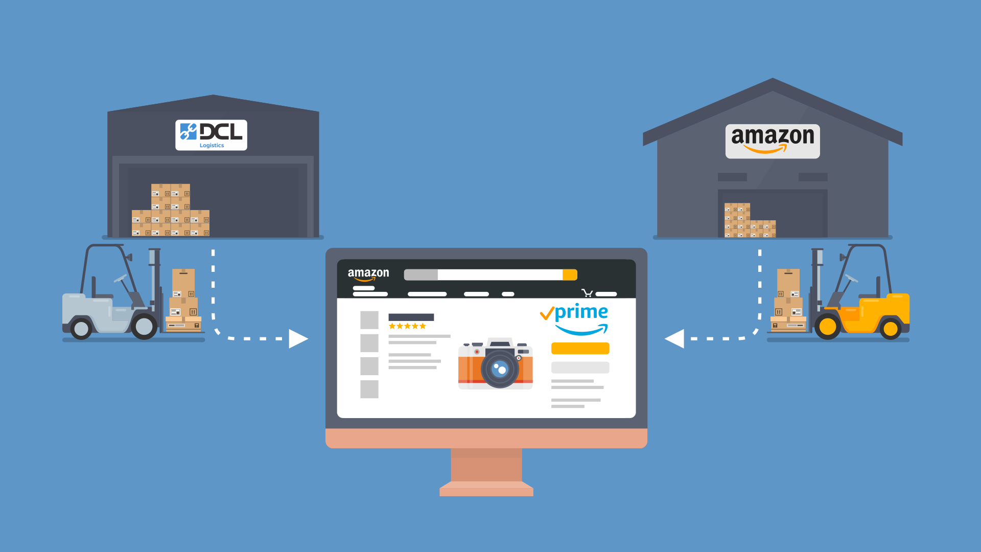 Advantages for Companies Using Amazon Seller Fulfilled Prime [+Cost Analysis]