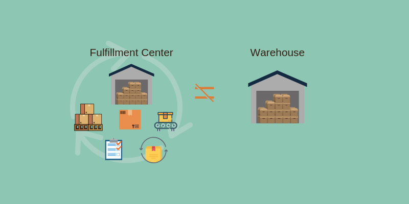 What is a Fulfillment Center and How is it Different (and Better!) than a Warehouse?
