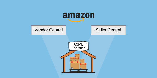 How a 3PL Supports Your Amazon Business [+Infographic]