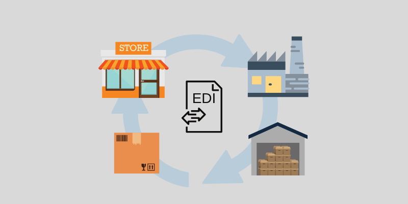 A Beginner's Guide to EDI (Electronic Data Interchange)